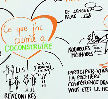 coaching Facilitation visuelle avec Team First